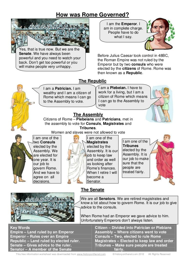 How was Rome Governed   Ancient rome lessons, Ancient rome ...