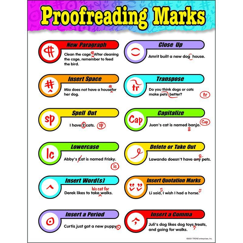 English In Italian: Chart Proofreading Marks Gr 3-6