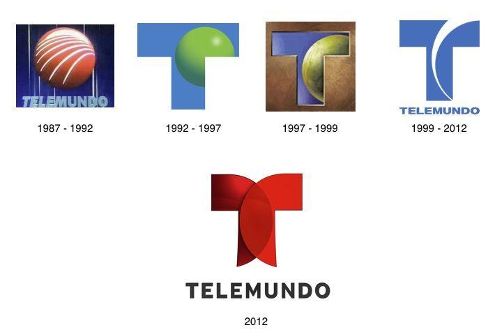 Telemundo-logo-evolution | Logos  | Logos, Tech logos, Logo