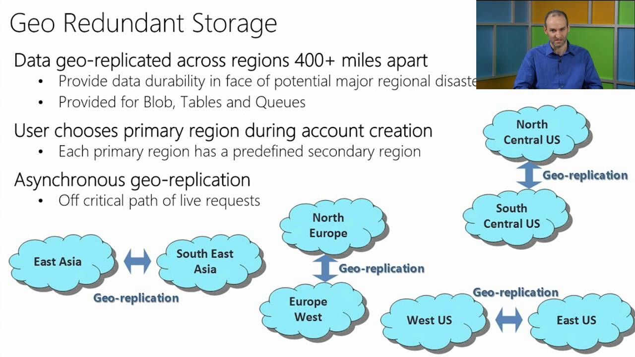 Get Started With Windows Azure Today 02 Windows Azure Storage And Best Practices Part 1 Epc Group Pinterest Best Practice Get Started Azure