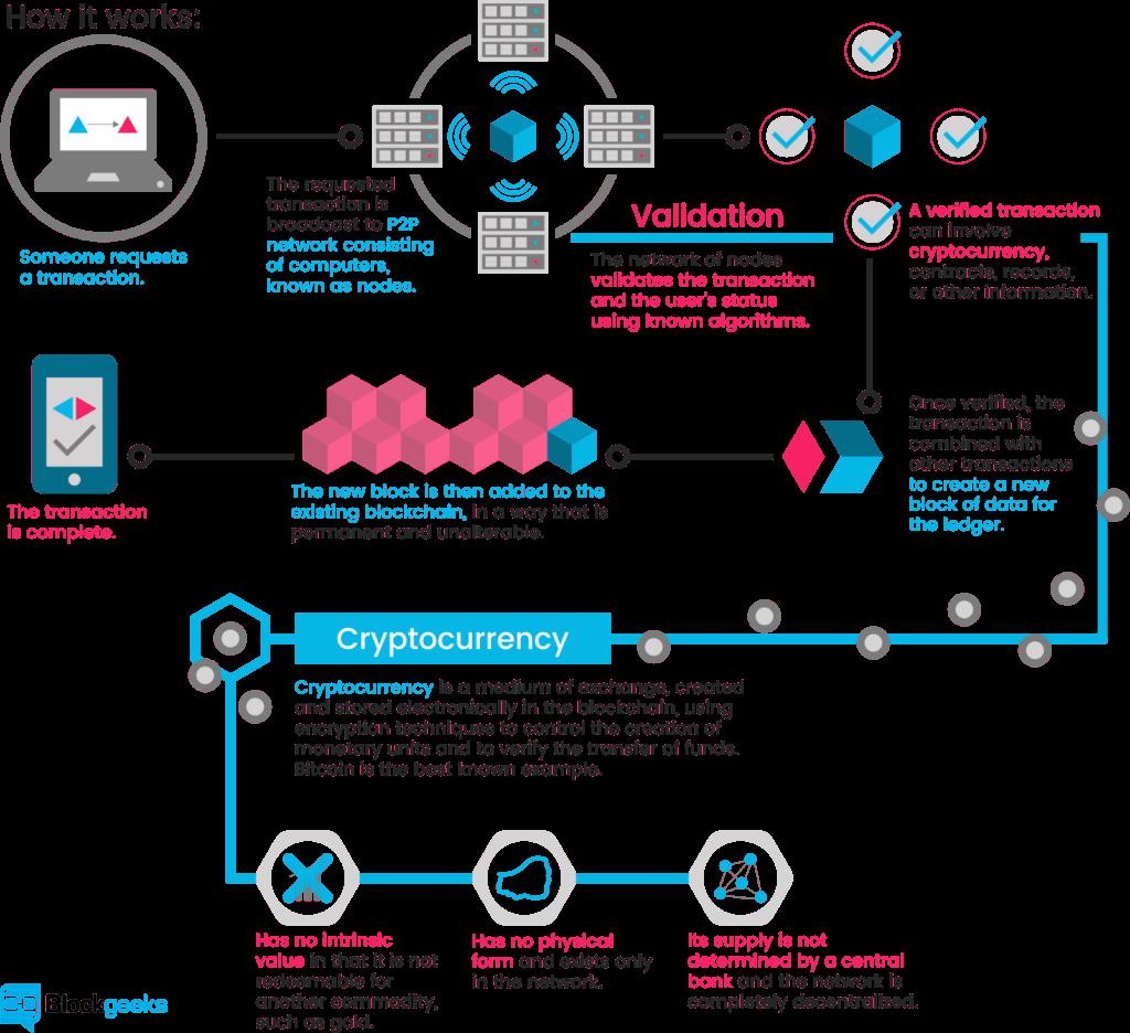 cryptocurrency wallet guide a step-by-step tutorial blockgeeksblockgeeks