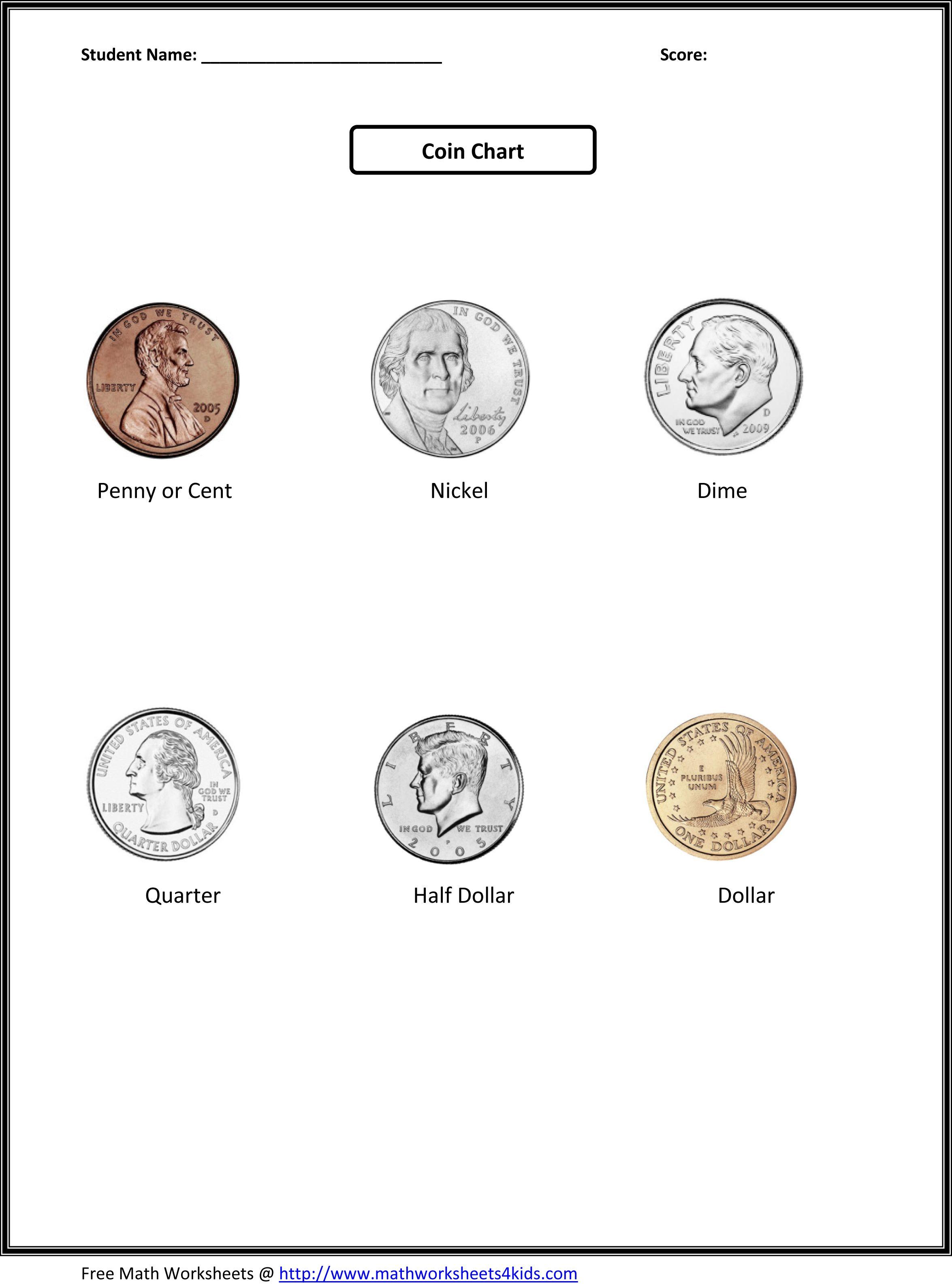 Http Www Mathworksheets4kids Com Activities Images Money Coin Chart 1 Jpg Free Kindergarten Worksheets Kindergarten Money Worksheets Money Worksheets [ 3174 x 2350 Pixel ]