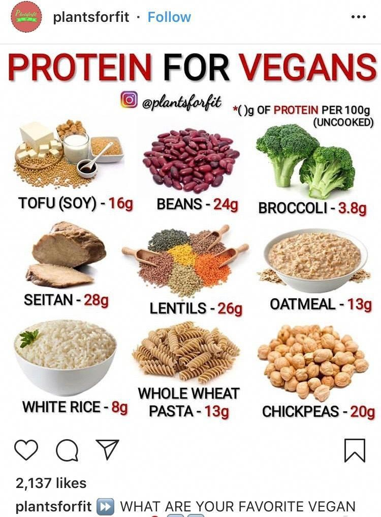 weight gain from vegan diet