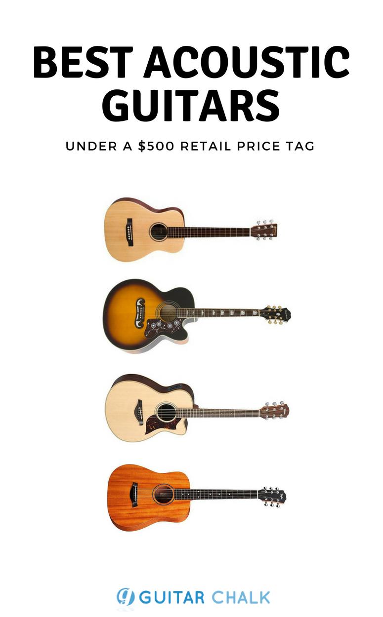 Best Acoustic Guitar Guide Top 7 Picks Reviewed Guitar Chalk Best Acoustic Guitar Guitar Songs Acoustic