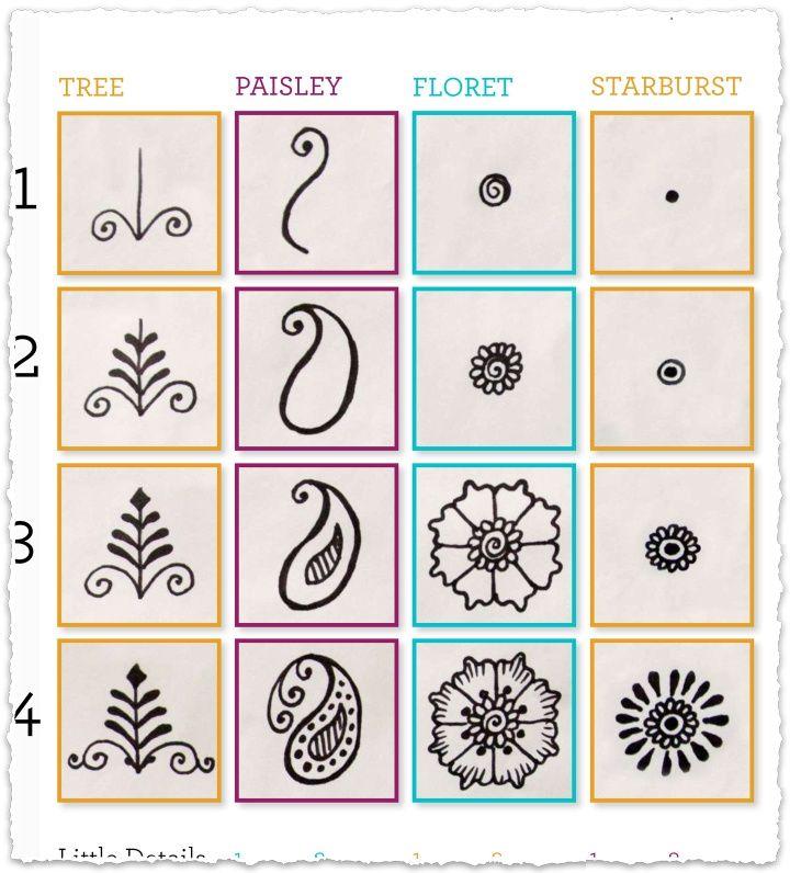 Henna Tattoos Henna Tutorial Henna Designs Henna Patterns