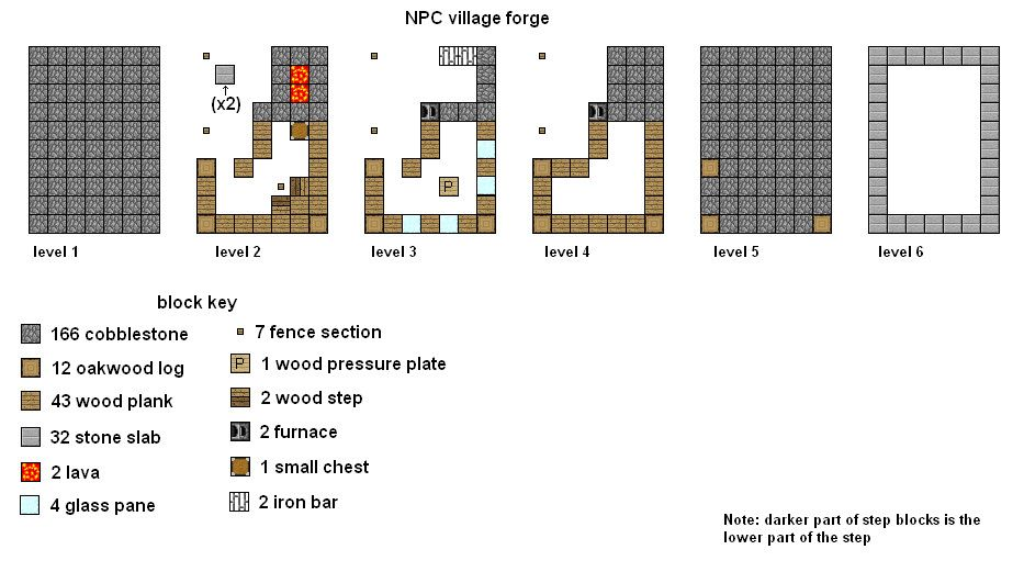 Upadted npc village forge by on for Minecraft blueprint maker free