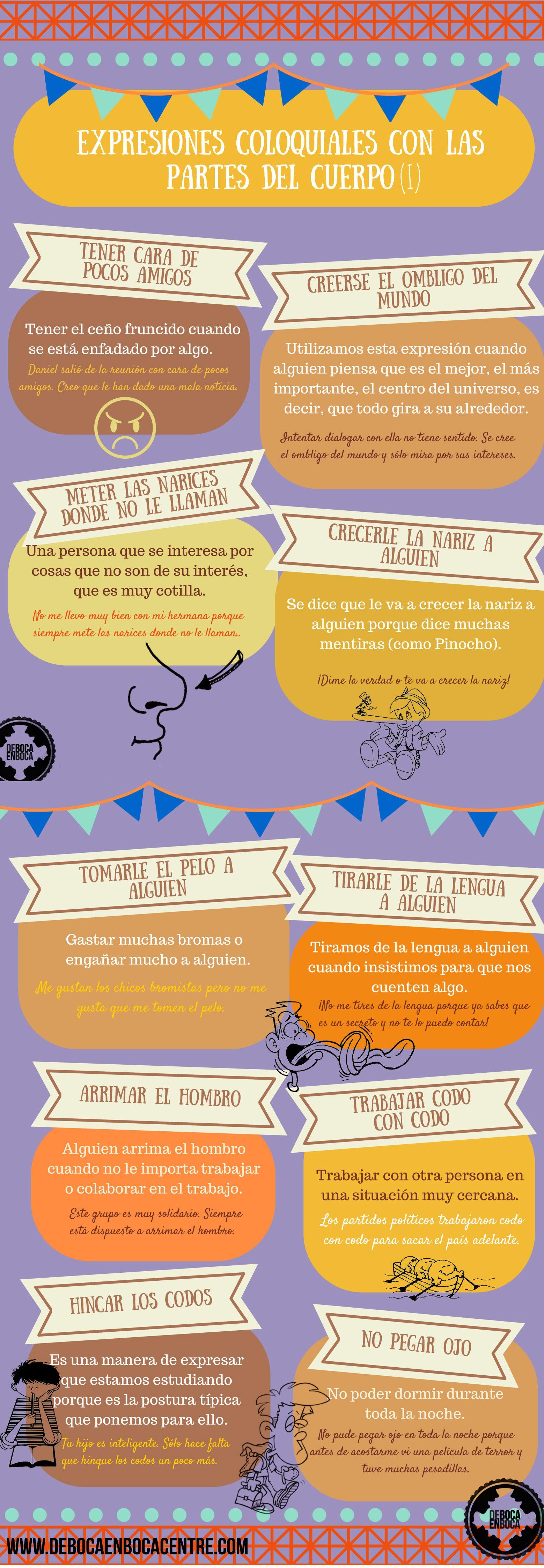 Partes del cuerpo. Expresiones coloquiales. | Español C | Pinterest ...