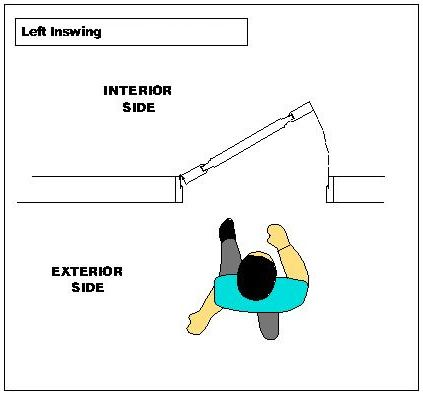 Right Hand Inswing And Left Hand Inswing Google Search Entryways Pinterest Doors