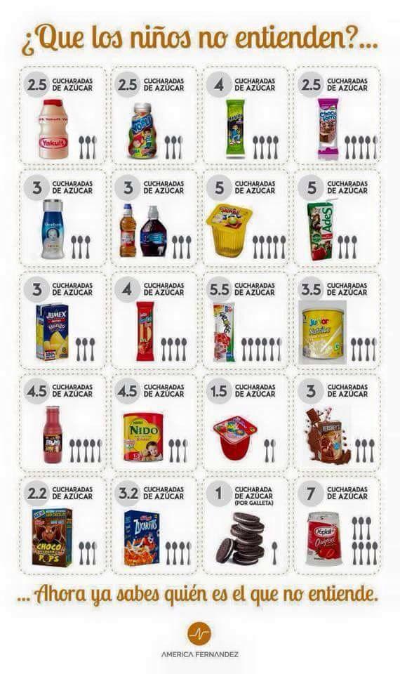 Cantidad de Azúcar en Cucharadas en algunos Alimentos