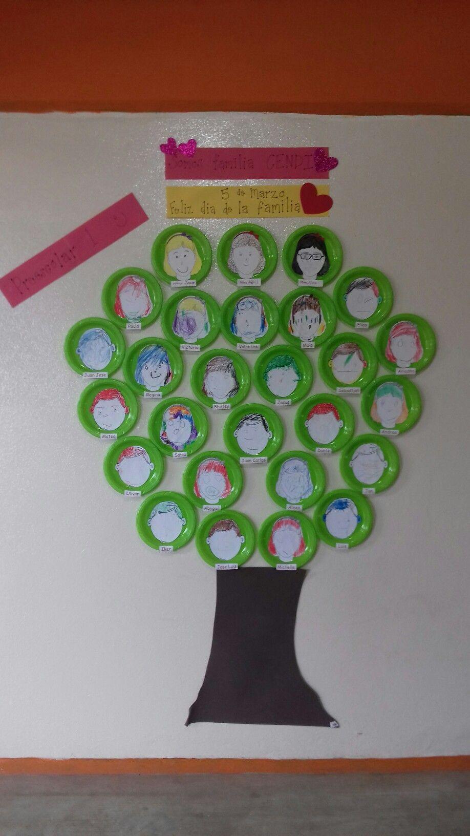 Arbol de familia escolar   Árbol de familia, Salón de clase, Salones