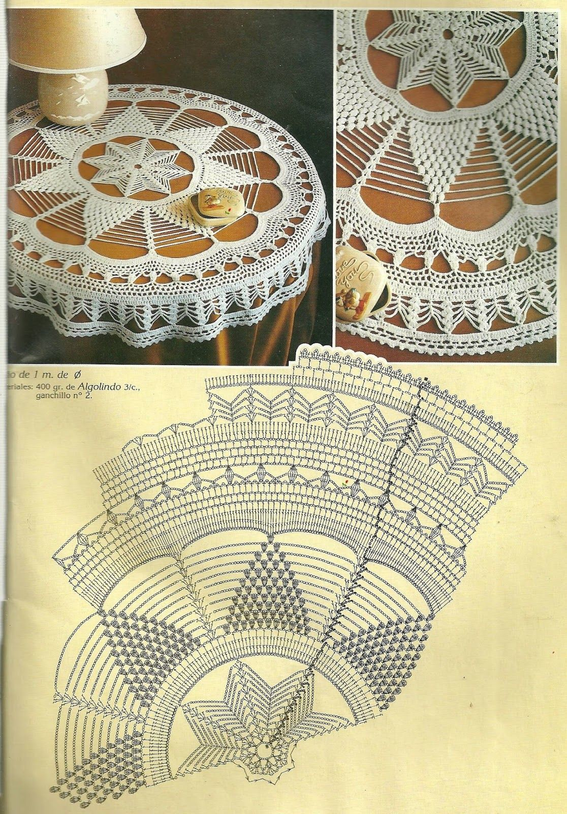 Crochet Round Tablecloth Pinterest Oval Doily Diagram