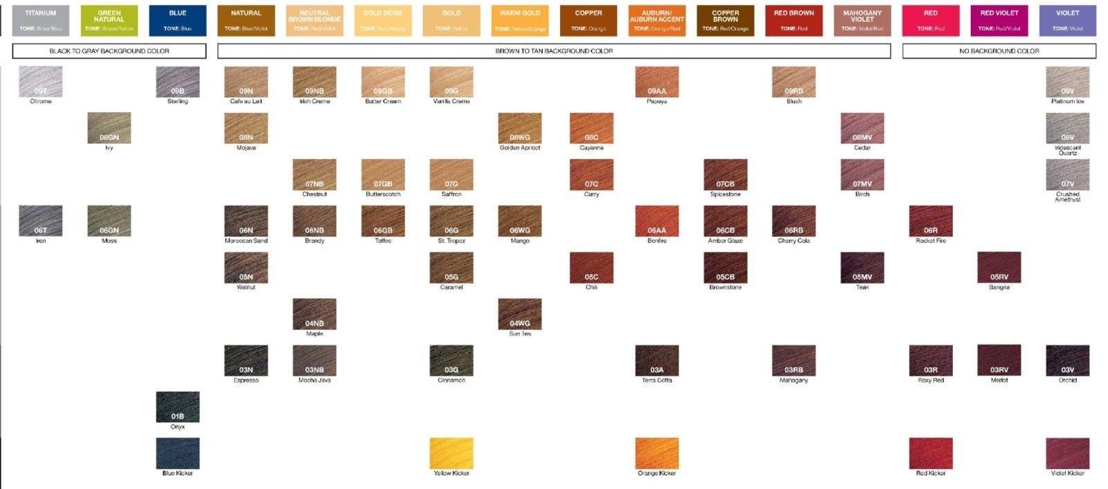 Redken Shades Eq Color Chart Redken Shades Redken Shades Eq Redken