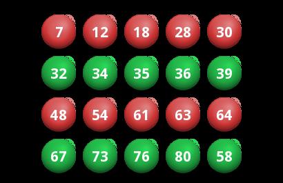 Keno Maroc du Mercredi 31 Mai 2017 - Resultat du Tirage 204964 - https://www.resultatloto.co/keno-maroc-du-mercredi-31-mai-2017-resultat-du-tirage-204964/