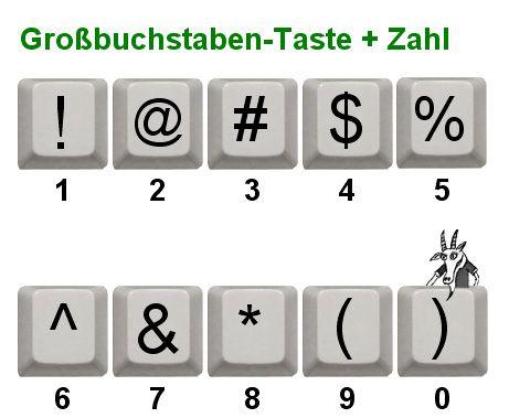 quadrat zeichen auf tastatur