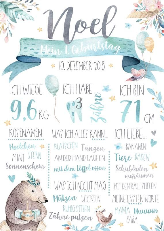 Milestone plaque 1st Birthday BABY Poster Personalized Gift Boys Birthday Traster Chalkboard A4 A3 First Birthday MINT Grey
