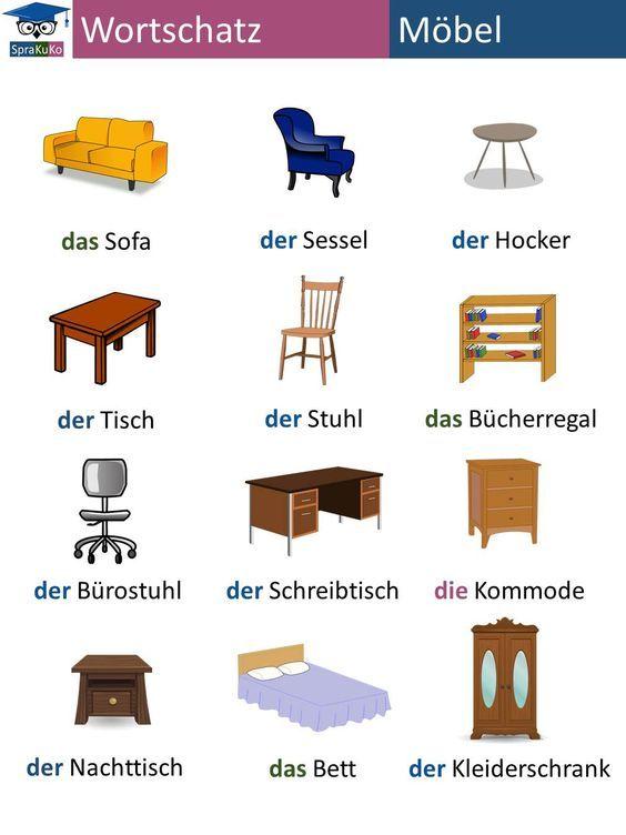Deutsch lernen wortschatz m bel almanca pinterest for Mobiliario en ingles