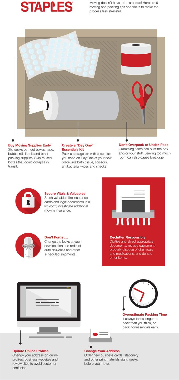 Moving Tips for Your Home or Business Relocation | Staples ...