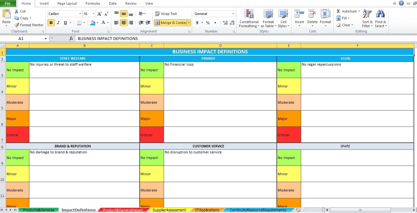 Business Impact Analysis Template  Bcm    Template And