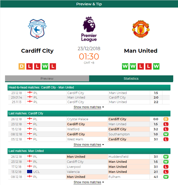 Pin On Free Football Previews Tips And Predictions