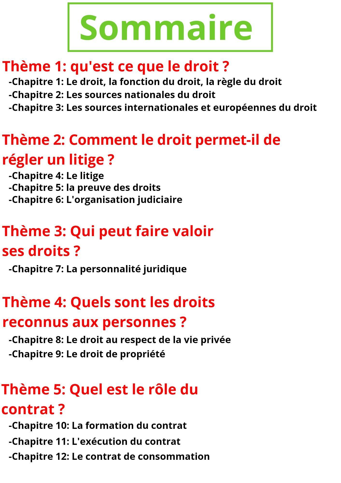 Sommaire Cours De Droit Cours Droit Fac De Droit