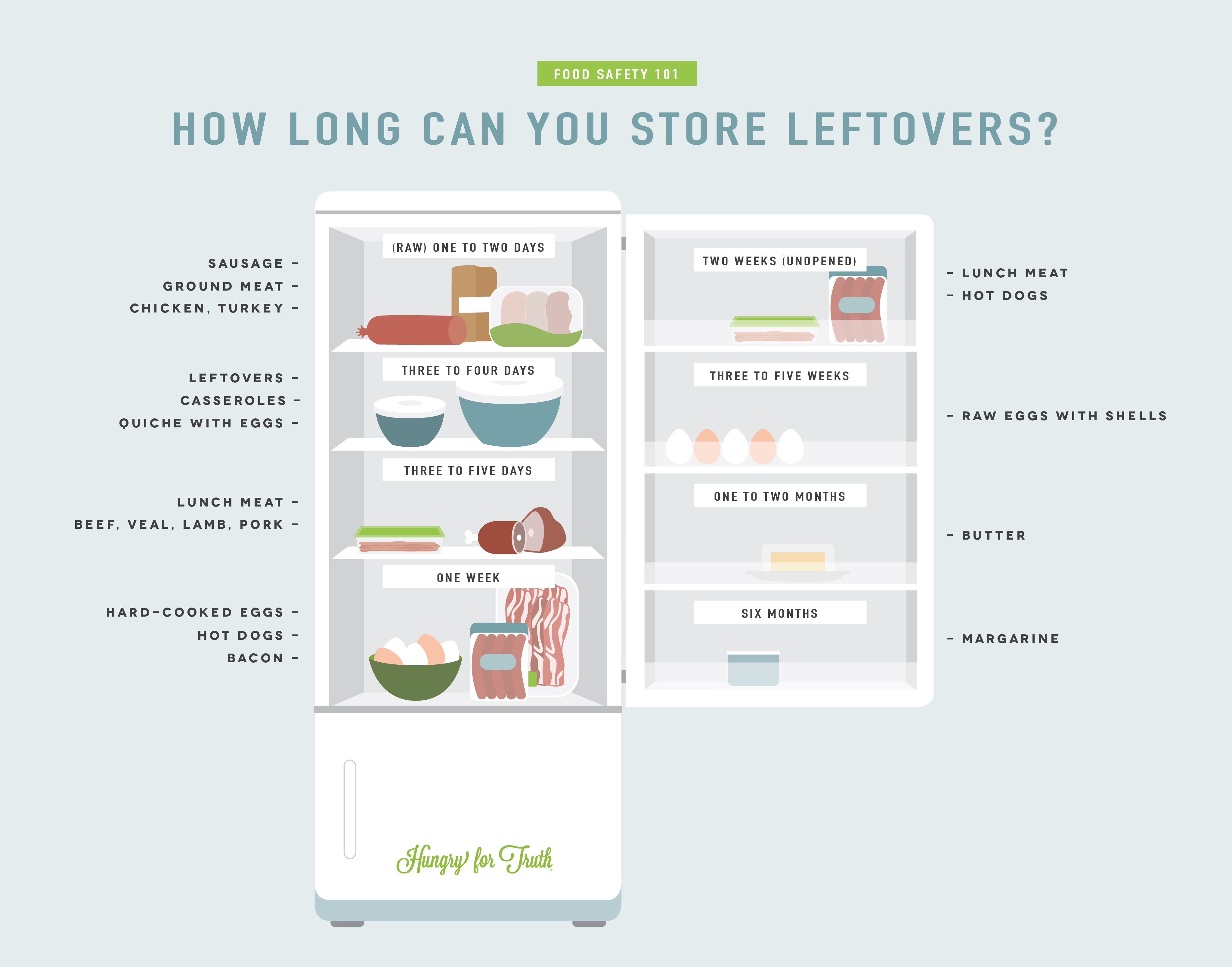 Your Complete Guide to Safe Food Storage Hungry for