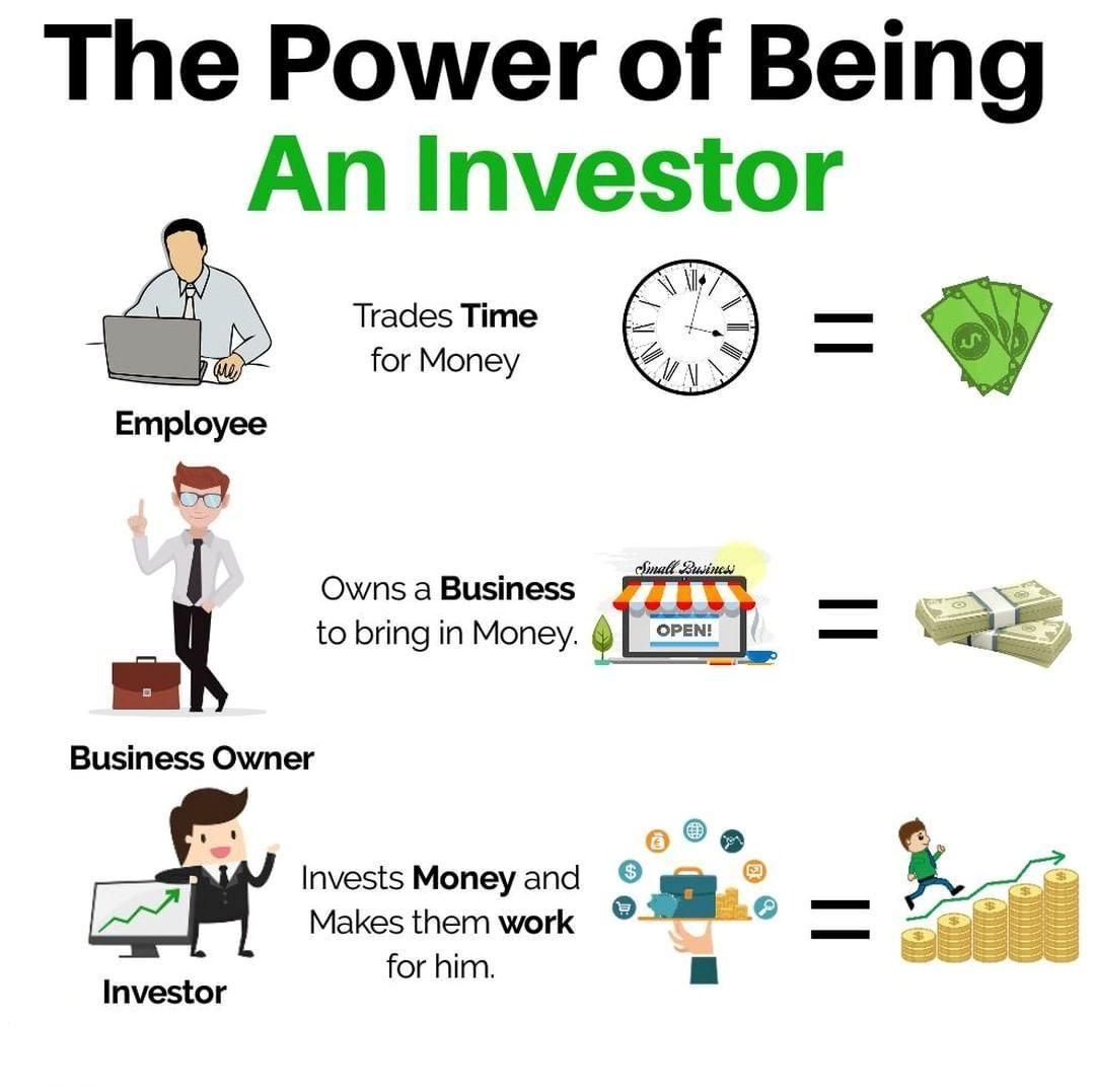 Some article of investment canadian online investment advisor