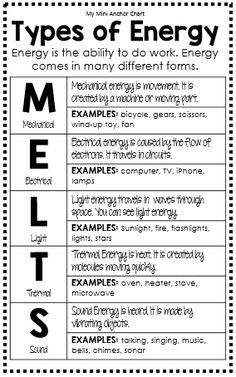 Science Mini Anchor Charts | Teaching science, Help teaching and ...