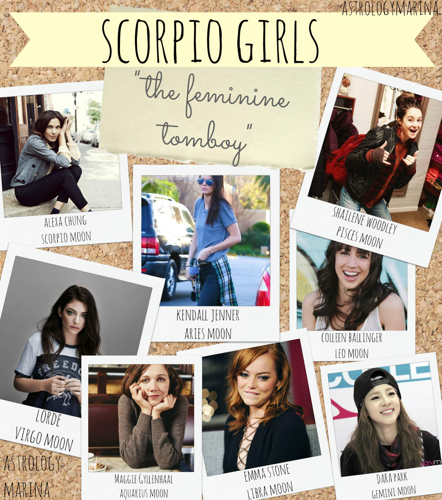 famous scorpios astrology