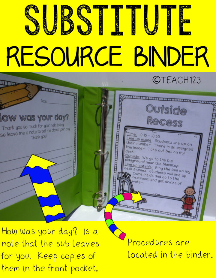Sub plans resource binder new teachers pinterest learning planning for a sub was one of these hard way easy way lessons fandeluxe Image collections