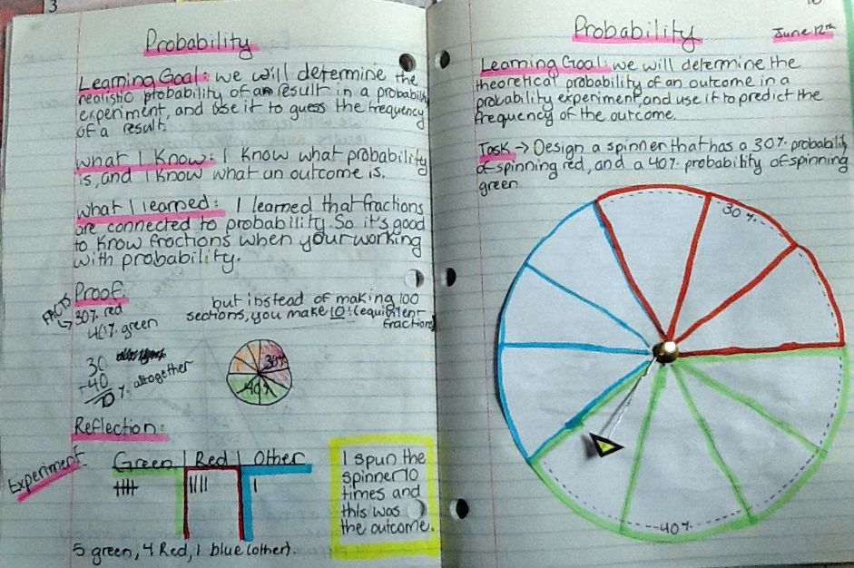 Runde's Room: Apparently this site does a new idea for your math journals every Sunday.  Probability this week.  :)