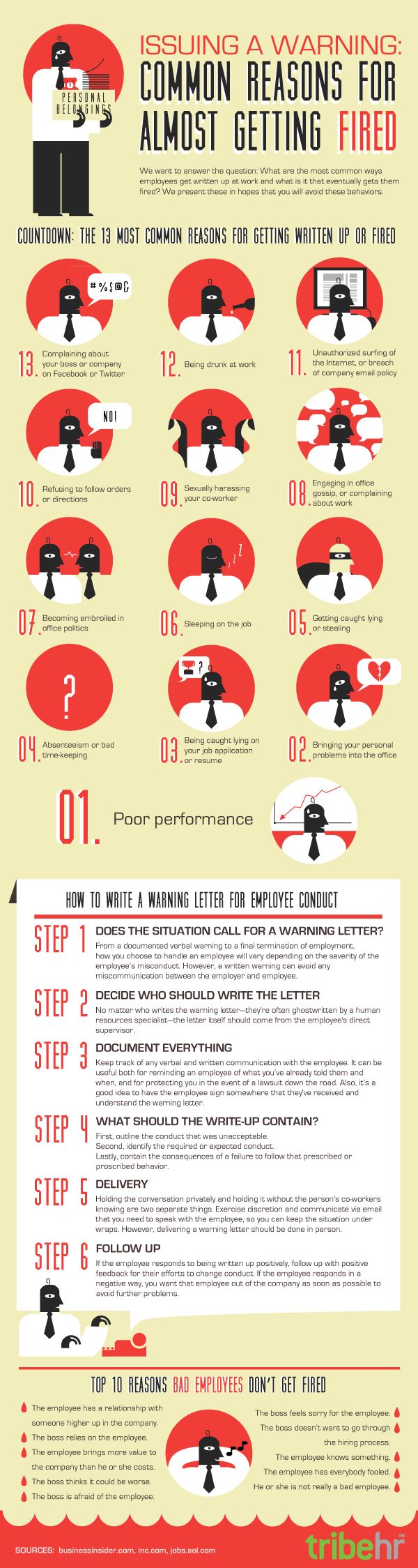 Most Common Reasons People Get Fired From Jobs Infographic