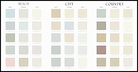 1000+ images about paint colors on pinterest | benjamin moore