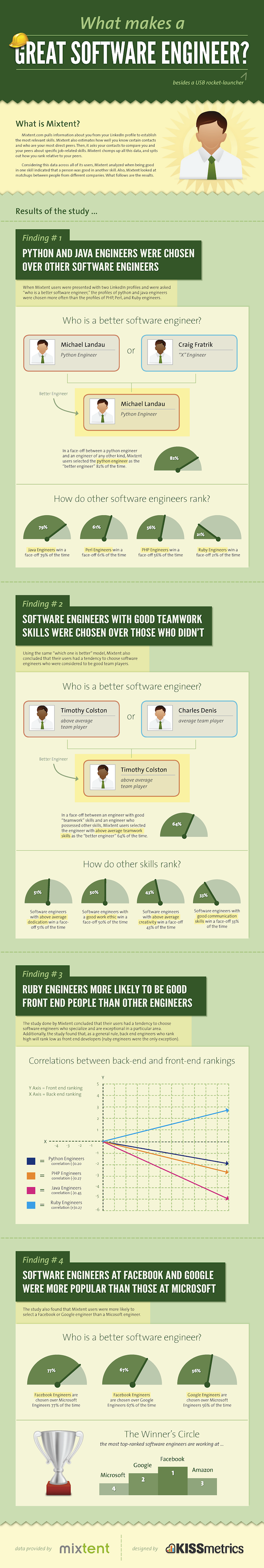 pin by perrine crampton on infographics