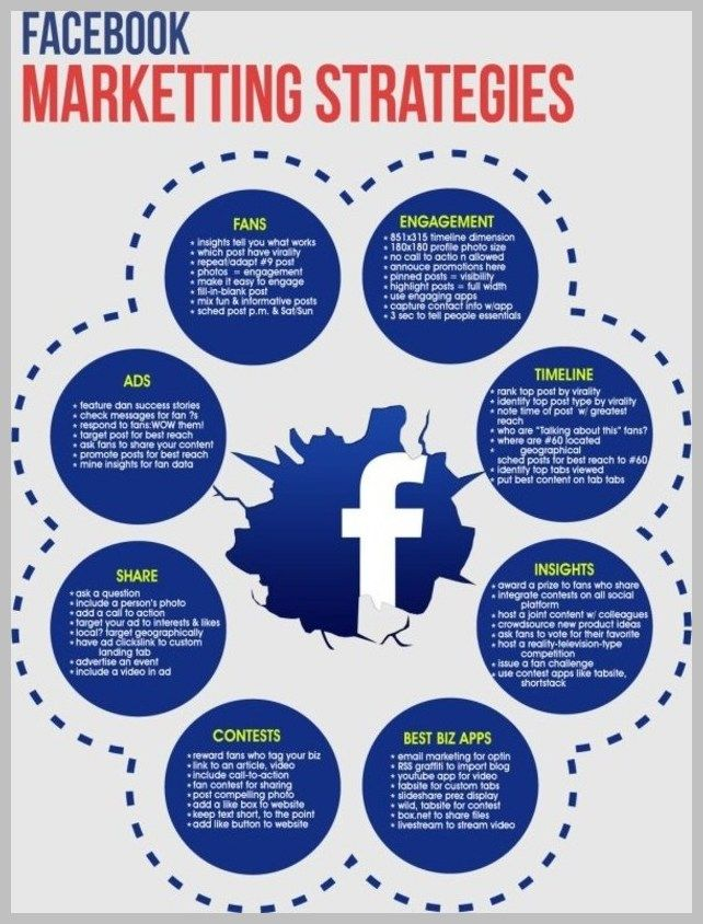 Internet Marketing Tips Internet Marketing Strategy Choices Check This Use Marketing Strategy Social Media Facebook Marketing Strategy Facebook Strategy
