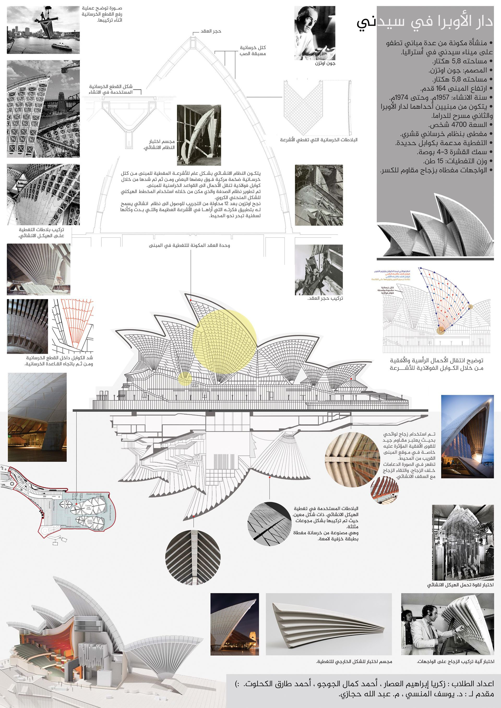 Sydney Opera House analysis تحليل دار الأوبرا