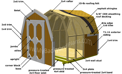 8x8 Gambrel Shed Plans Small Barn Shed Is Built On Skid Foundation