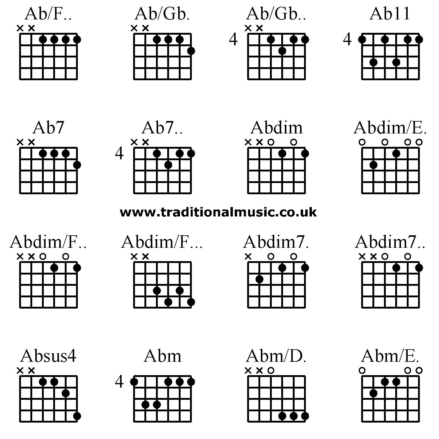 Advanced Guitar Chords Ab F Ab Gb Ab Gb Ab11 Ab7