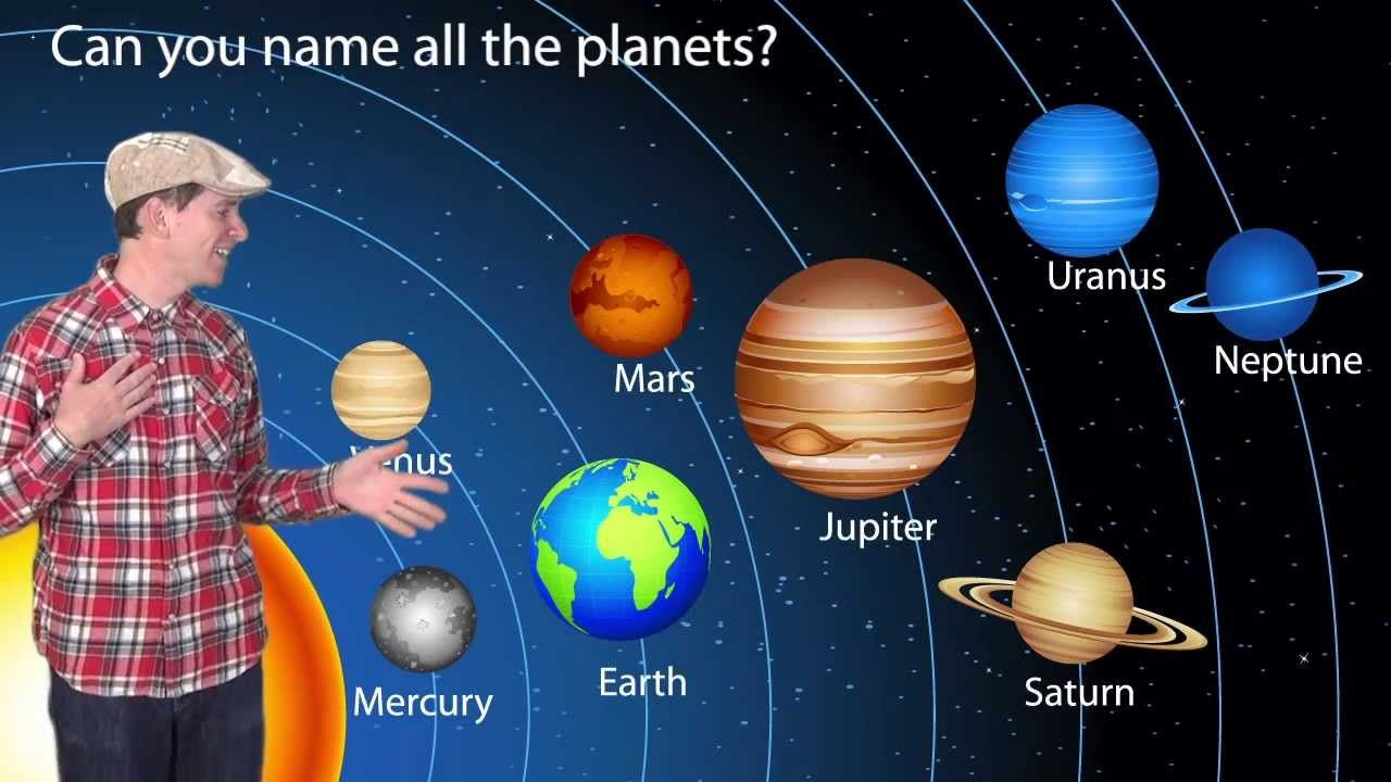 Learn To Say The Names Of The Planets In This Fun Song For