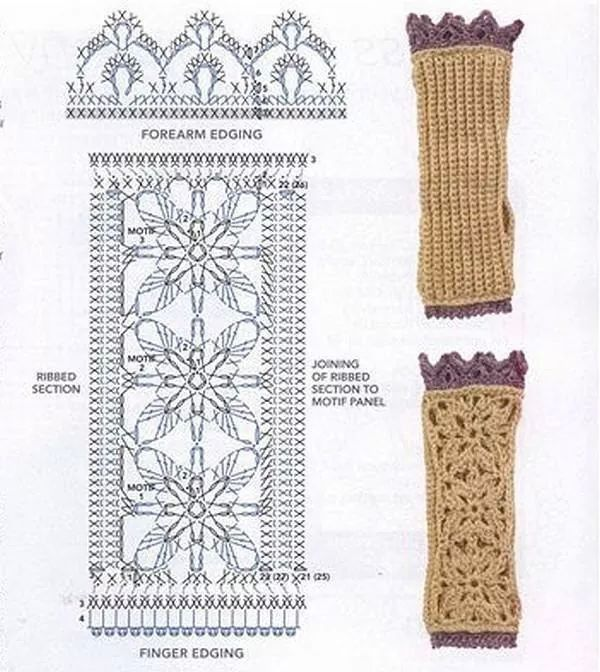 Mitones crochet patron | crochet | Pinterest | Crochet, Crochet ...