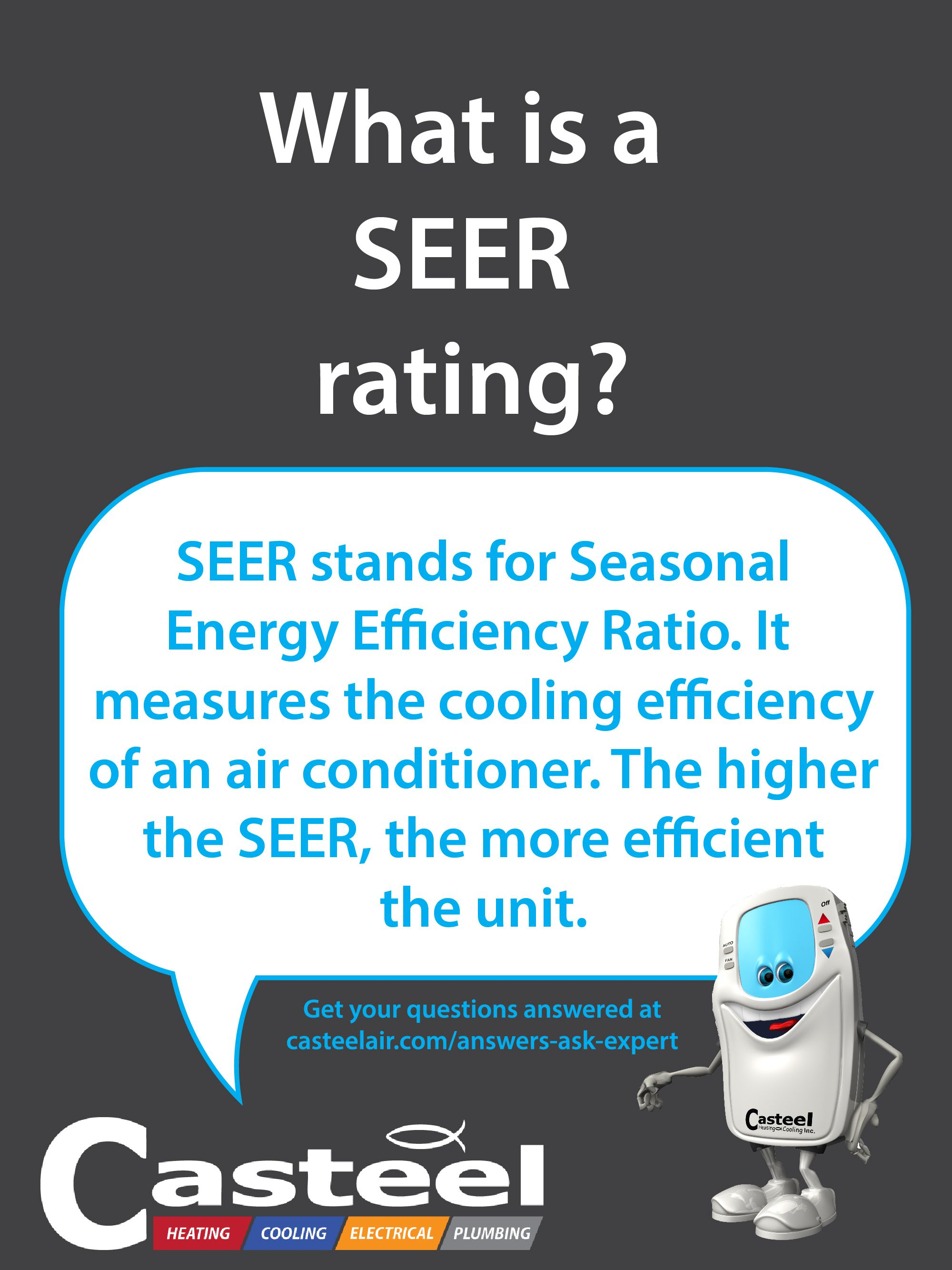 Take the SEER rating into account when you're looking at