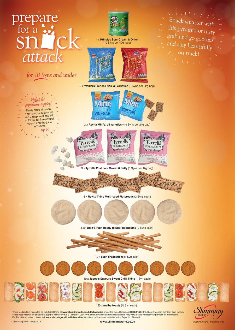 Snacks And Nibbles Without The Syns Useful Features Slimming World
