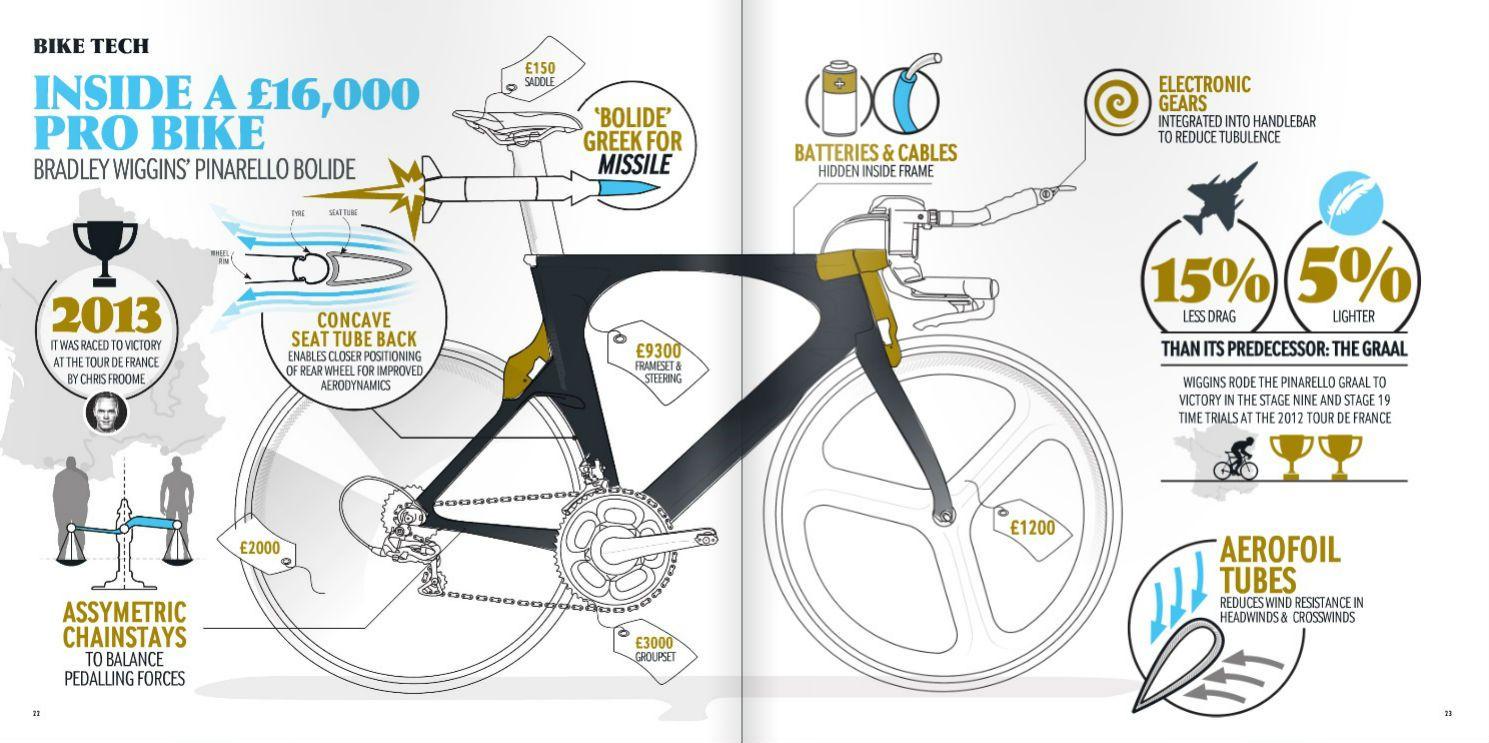 Best Hybrid Bikes Under 500 2019 Reviews And Top Picks