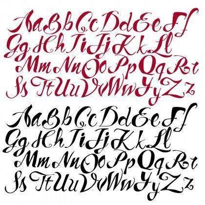 Como Aprender A Dibujar Letras A Lapiz Letras Para Tatuajes Imagenes De Letras Dibujando Letras