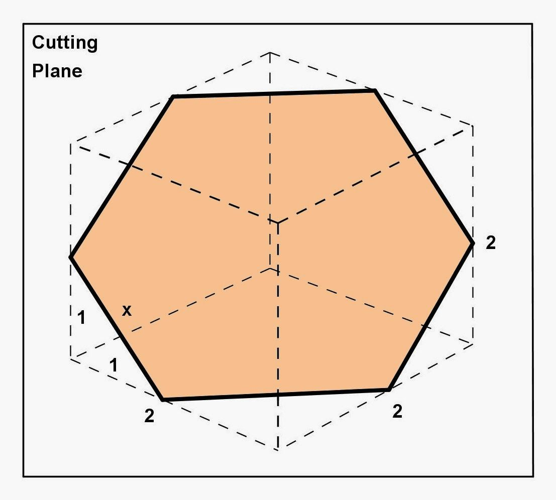 Pin On Solid Geometry