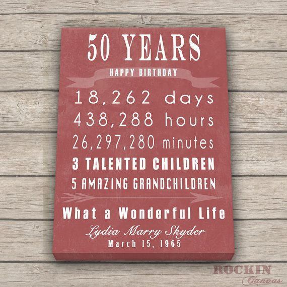 50th Birthday Gift Sign Print Personalized Art Canvas Mom