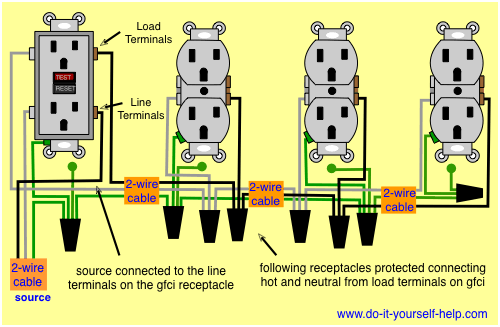 wiring diagram of a gfci to protect multiple duplex receptacles rh pinterest com GFCI Outlet Wiring Schematic Wiring Receptacles in Series
