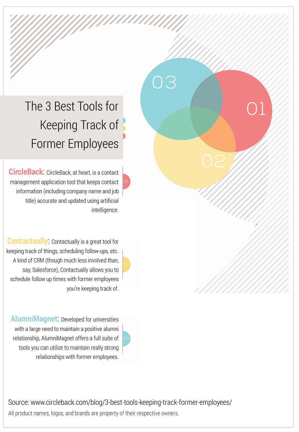 the 3 best tools for keeping track of former employees best apps