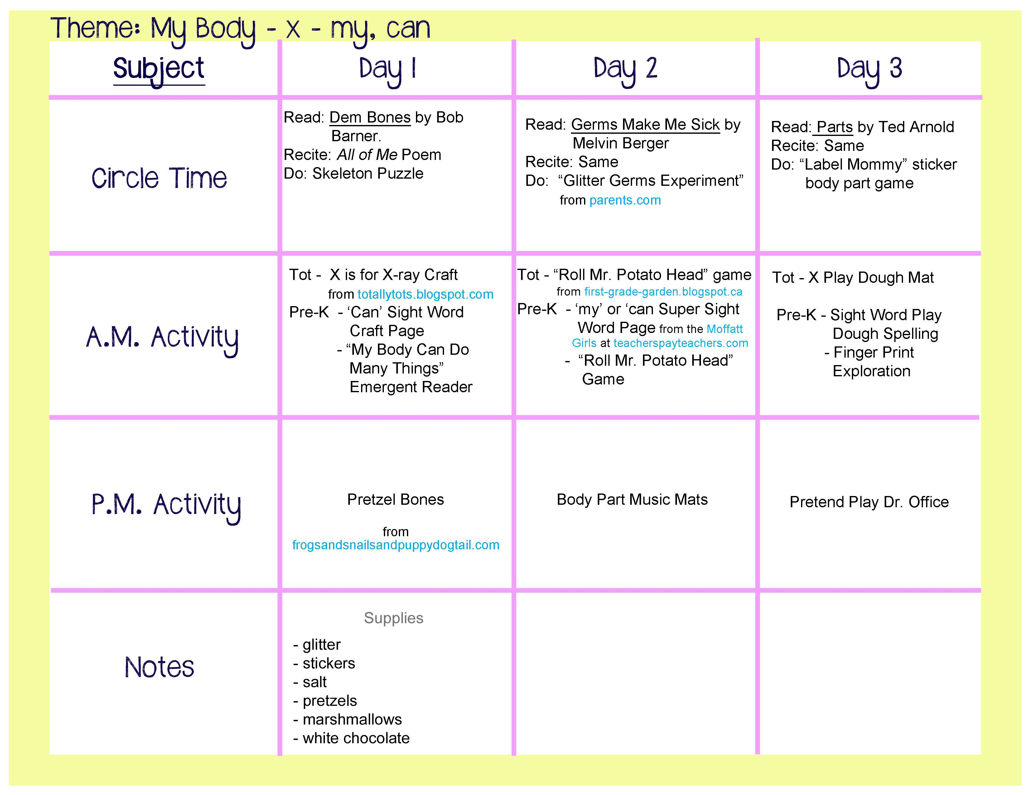 My Body Lesson Plan All About Me Crafts And Learning Activities For Preschoolers And Toddlers