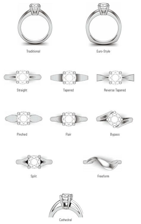 Sign In Fashion Rings Jewelry Knowledge Jewelry