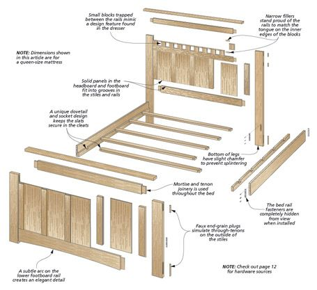 Classic Craftsman Bed Woodsmith Plans Quartersawn White Oak And